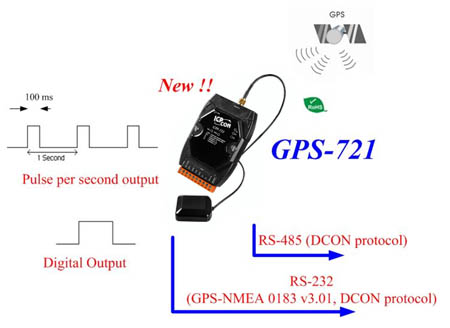 The Gps  A New Gps Solution For Remote Gps Receiver Module In Icp Das Featuring High Sensitivity Low Power Consumption And Ultra Small Form Factor