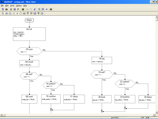 flow chart fc is a non iec 61131 3 language it was added into isagraf in 1998 beginning with version 33 fc is a graphics based language - Flow Chart Editor