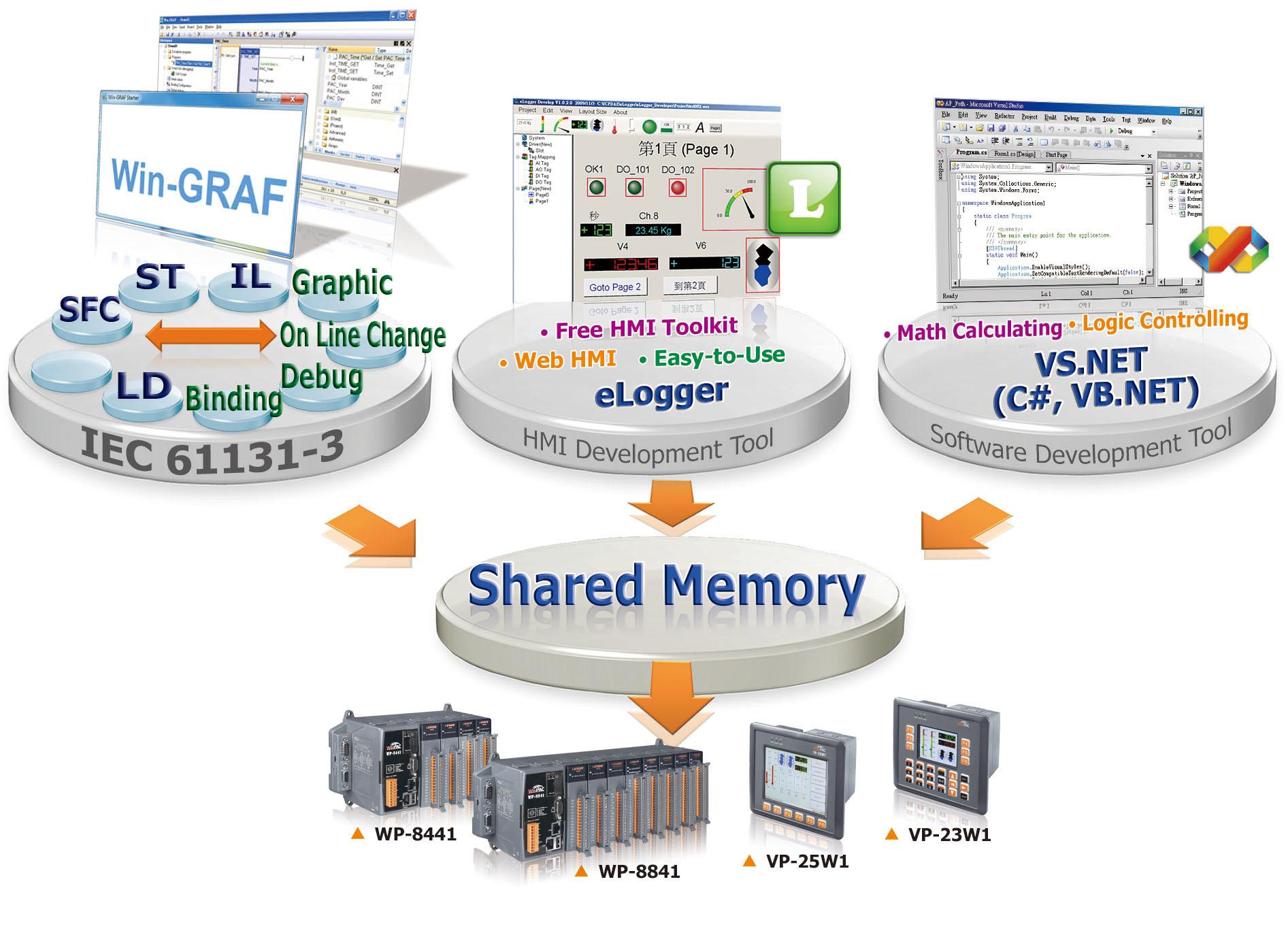 home > product> solutions > software > SCADA/HMI > eLogger